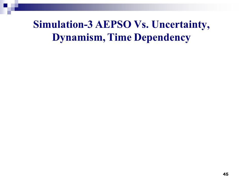 Simulation-3 AEPSO Vs. Uncertainty, Dynamism, Time Dependency