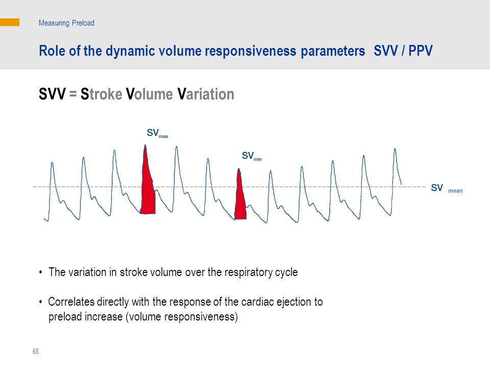how to get stroke volume
