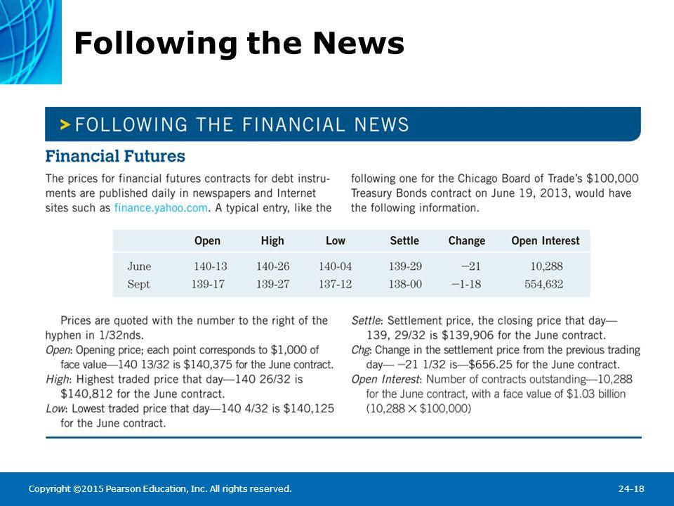 Financial Futures Markets