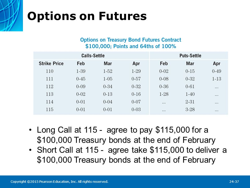 Options on Futures Features of Treasury bond futures contract