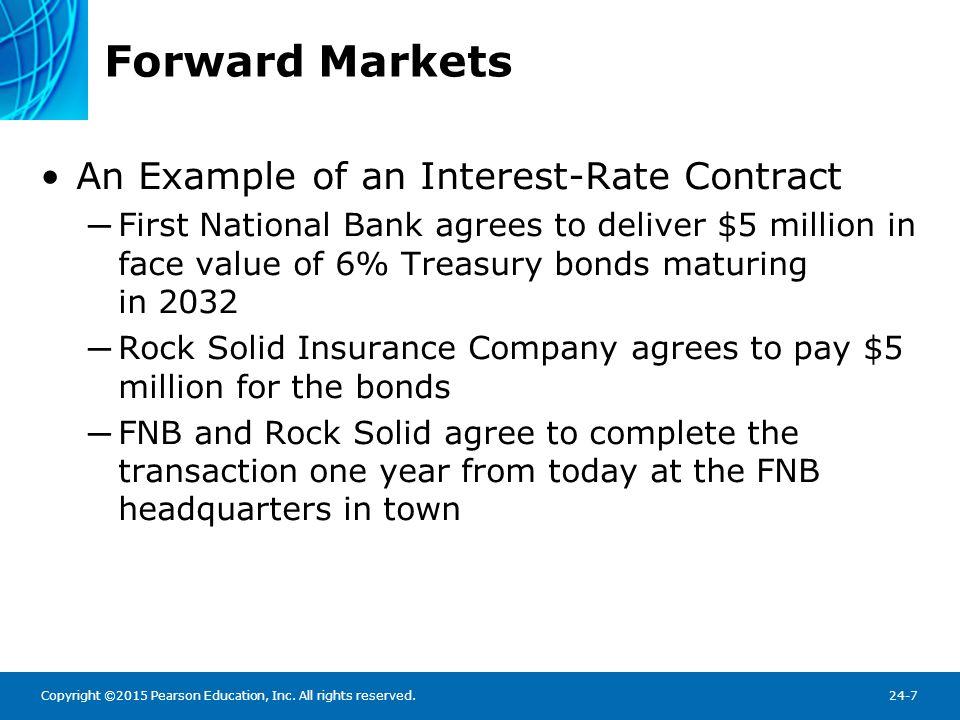 Forward Markets Long Position Short Position