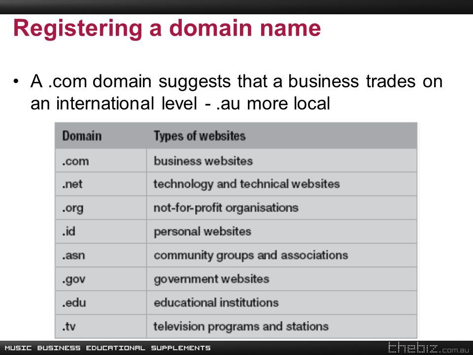 domain name business plan
