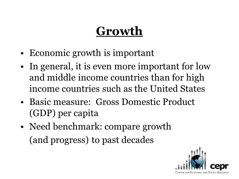 Growth Economic growth is important