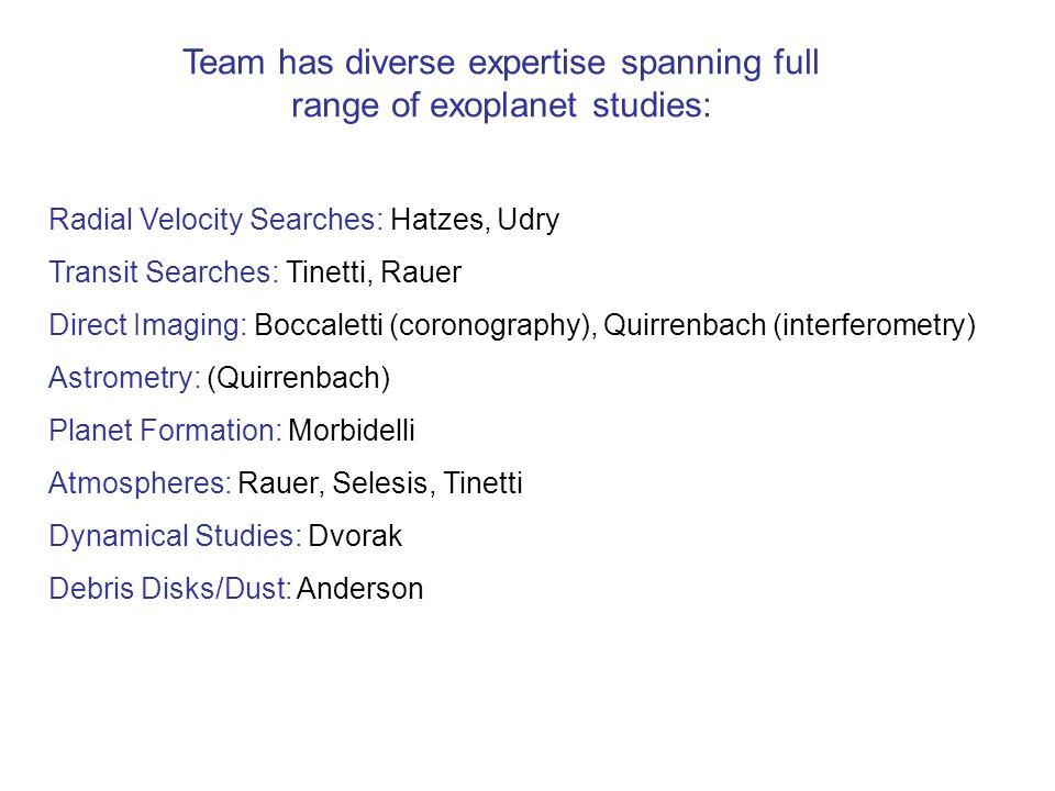 Team has diverse expertise spanning full range of exoplanet studies: