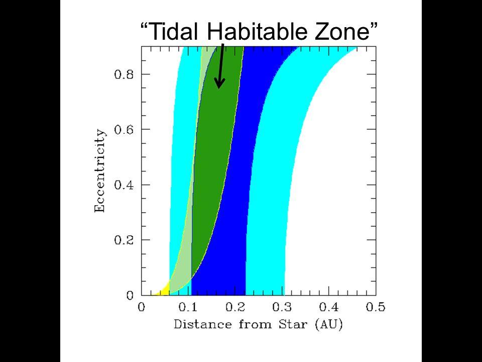 Tidal Habitable Zone