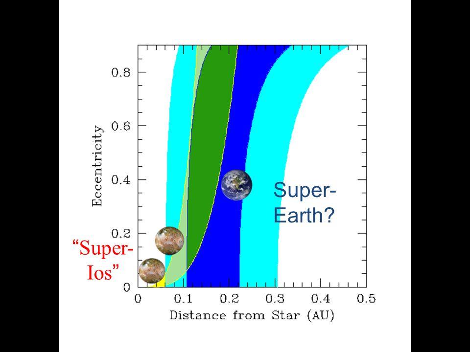Super- Earth Super- Ios