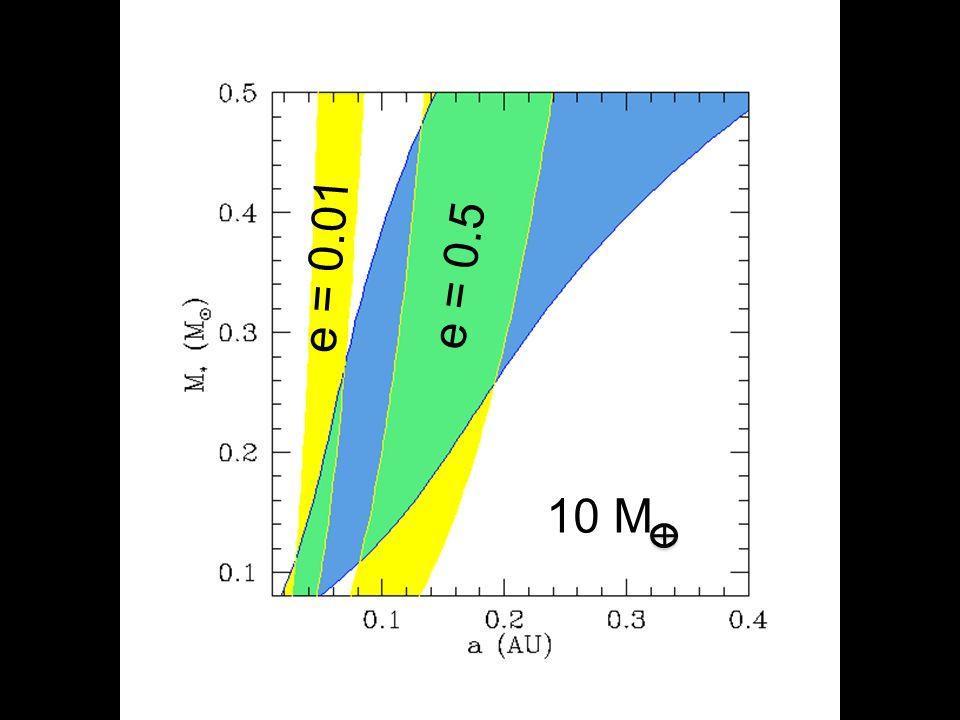 e = 0.01 e = 0.5 10 M