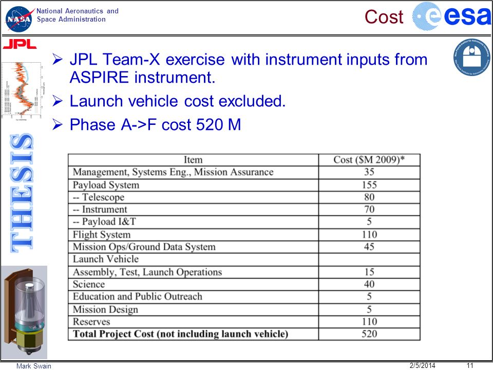 Cost JPL Team-X exercise with instrument inputs from ASPIRE instrument. Launch vehicle cost excluded.