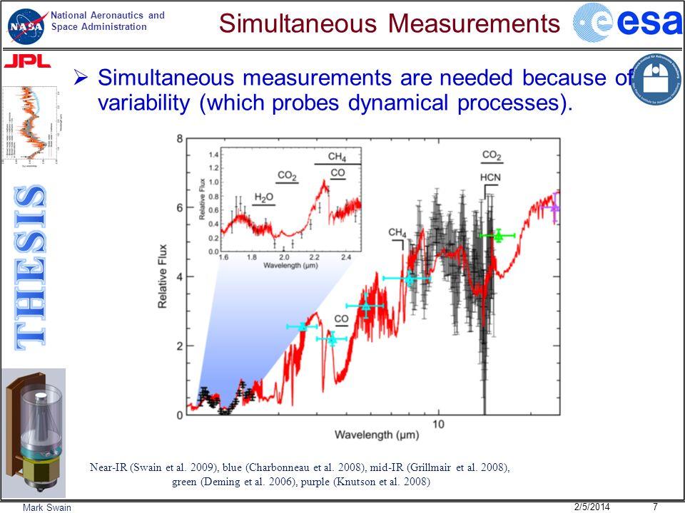 Simultaneous Measurements