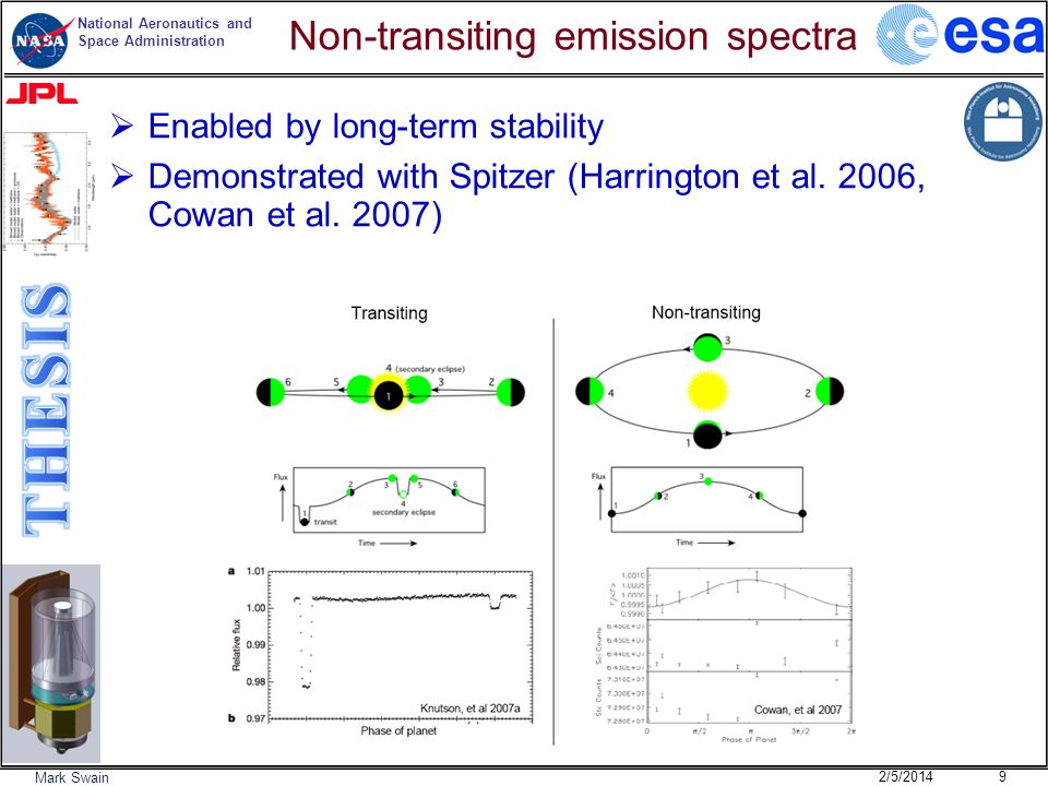 Non-transiting emission spectra