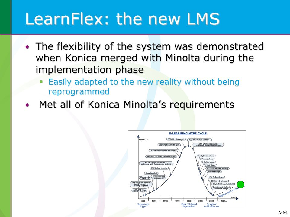 LearnFlex: the new LMS The flexibility of the system was demonstrated when Konica merged with Minolta during the implementation phase.