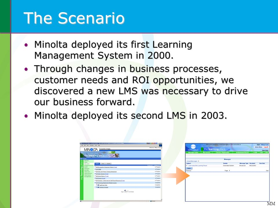 The Scenario Minolta deployed its first Learning Management System in 2000.