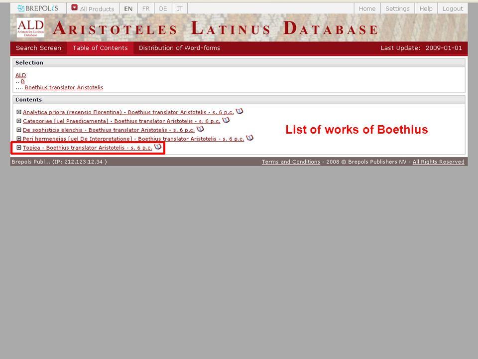 List of works of Boethius