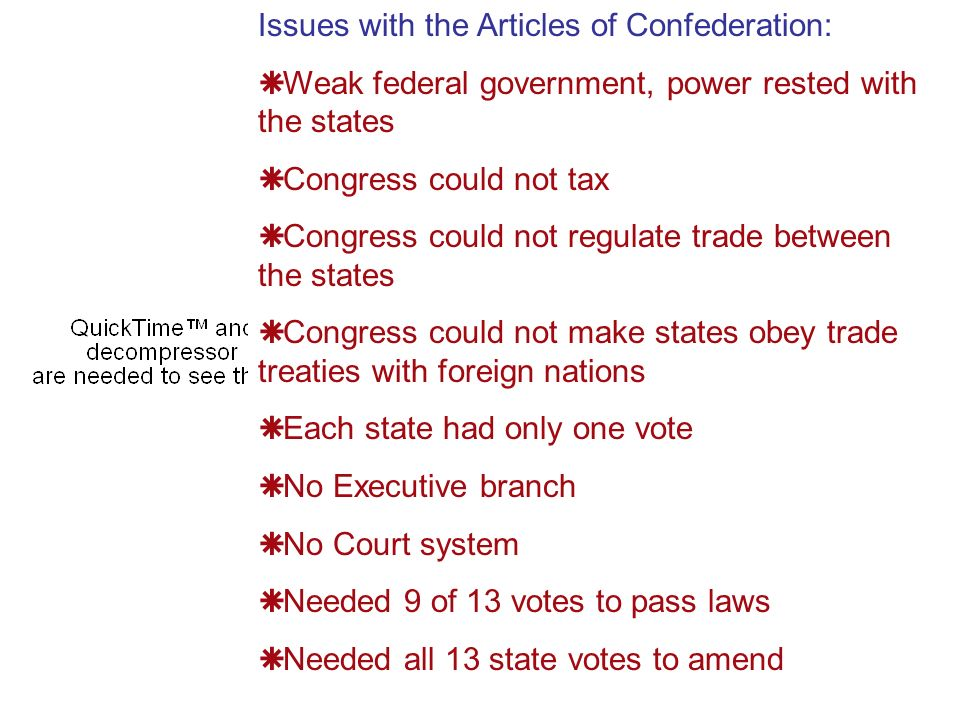Issues with the Articles of Confederation: