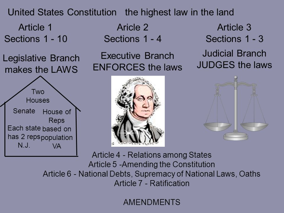 United States Constitution the highest law in the land
