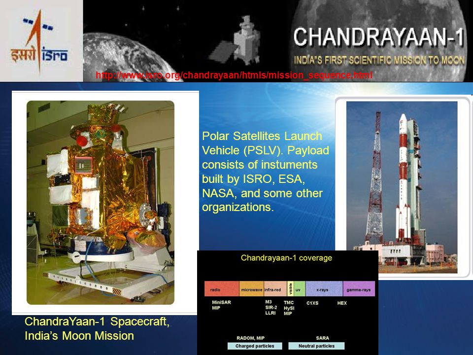 ChandraYaan-1 Spacecraft, India's Moon Mission