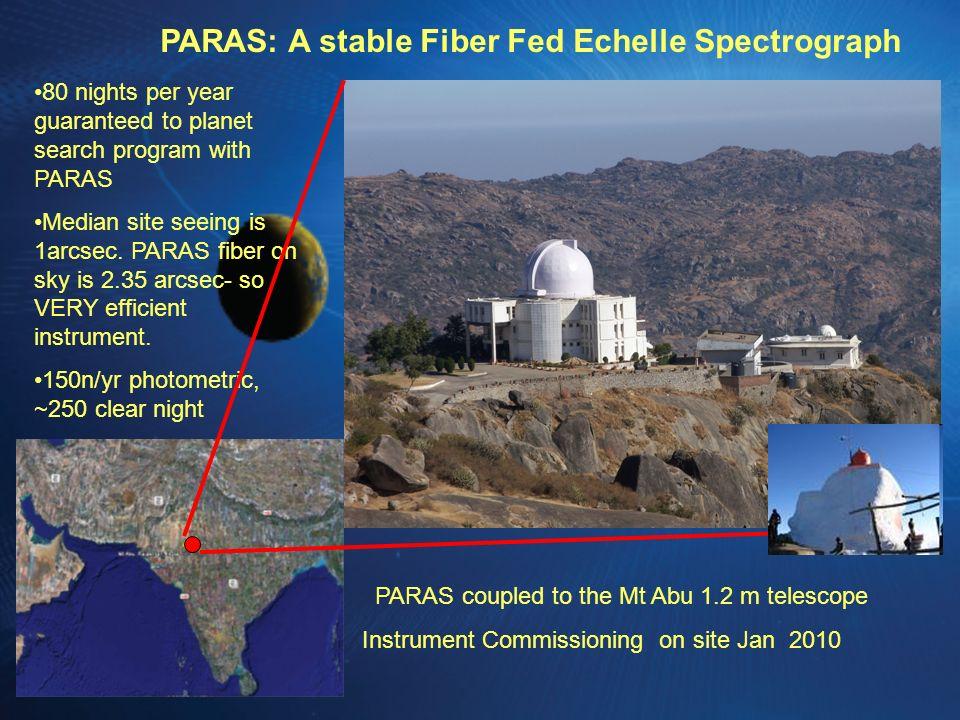 PARAS: A stable Fiber Fed Echelle Spectrograph