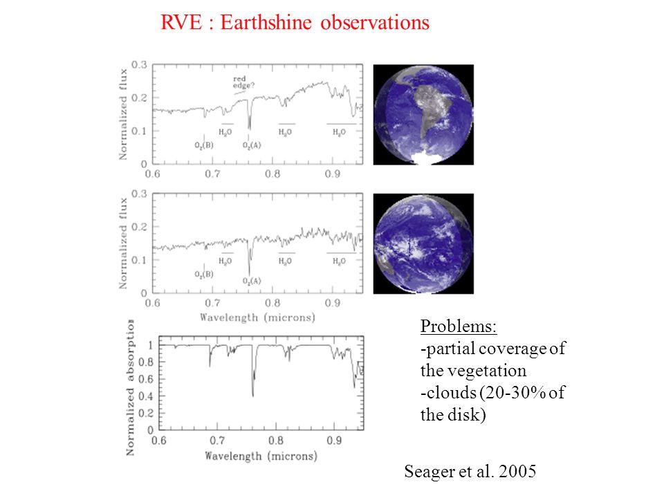 RVE : Earthshine observations