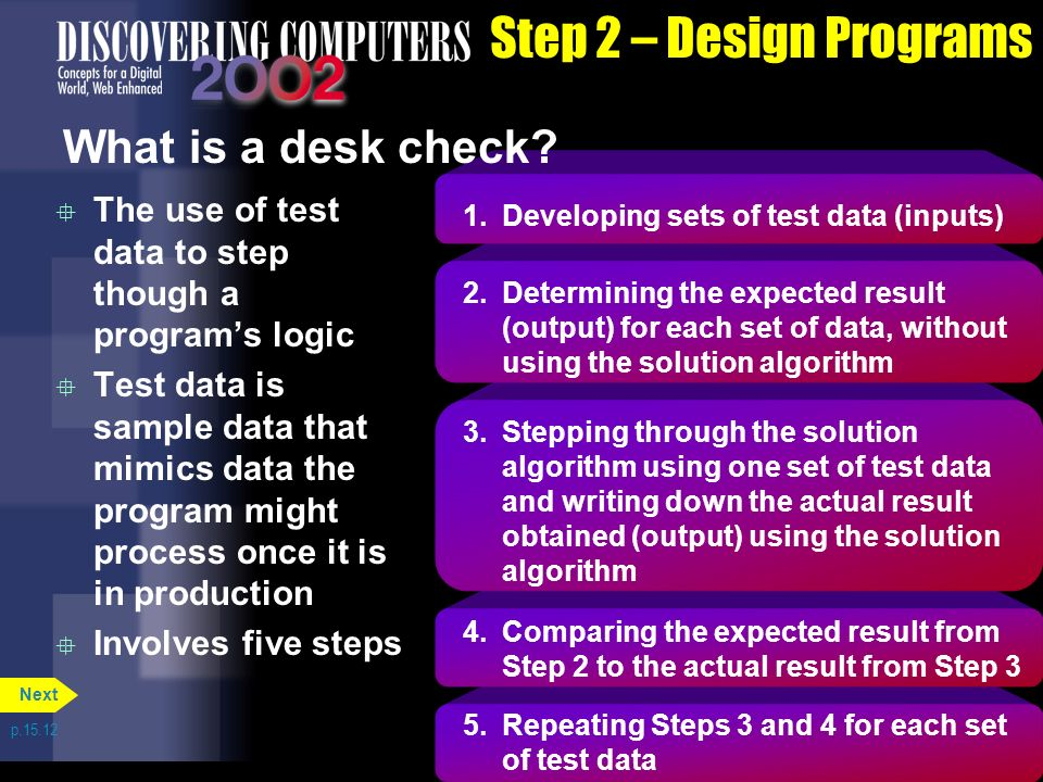 Step 2 Design Programs What Is A Desk Check