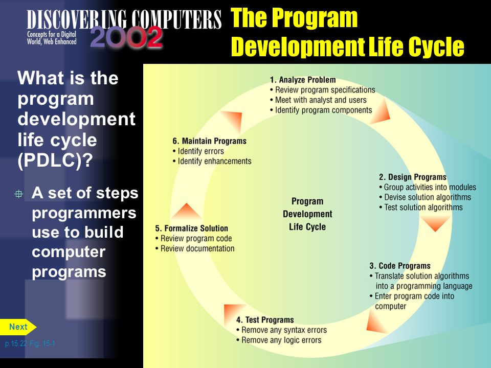 software development life cycle steps pdf