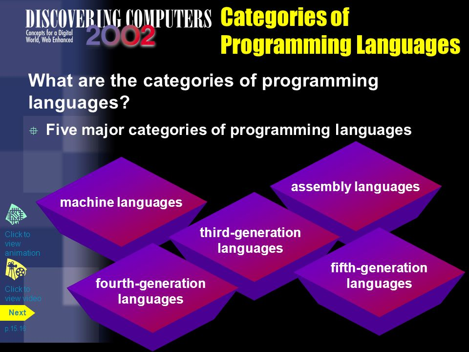 Fourth-generation programming language