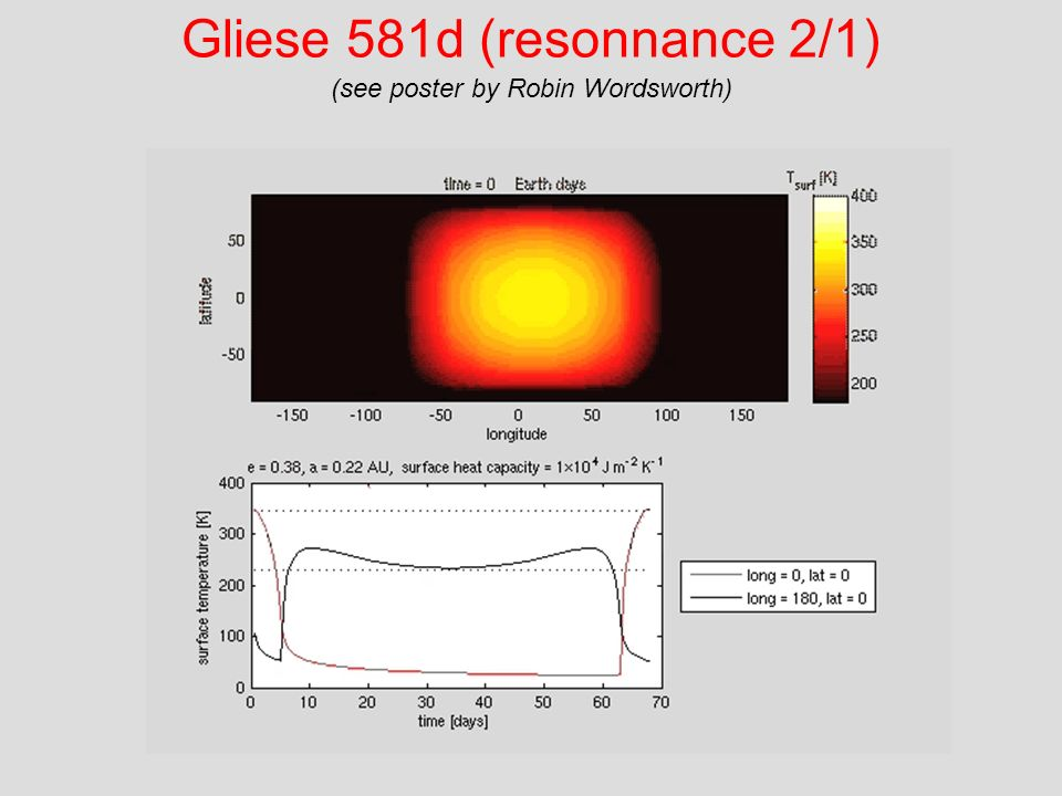 Gliese 581d (resonnance 2/1) (see poster by Robin Wordsworth)
