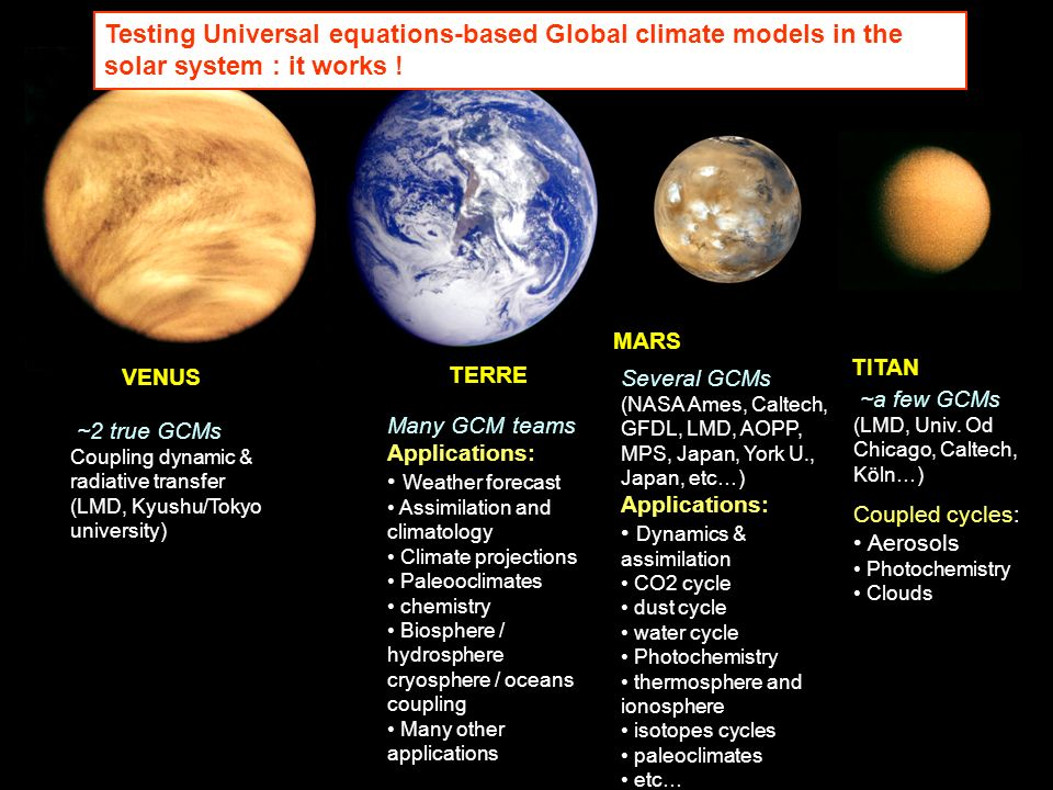 Testing Universal equations-based Global climate models in the solar system : it works !