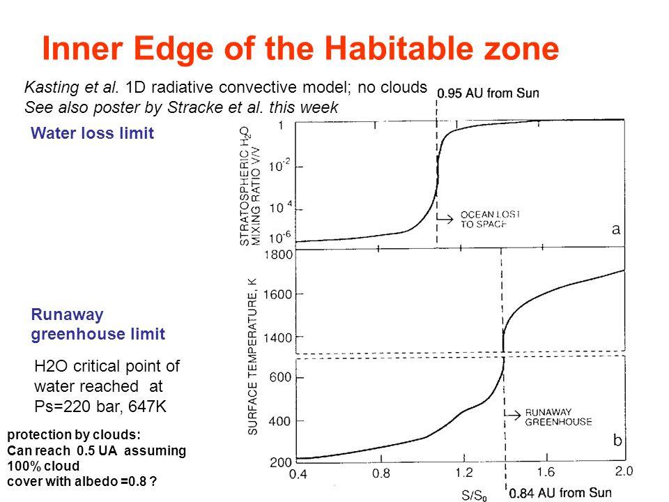 Inner Edge of the Habitable zone