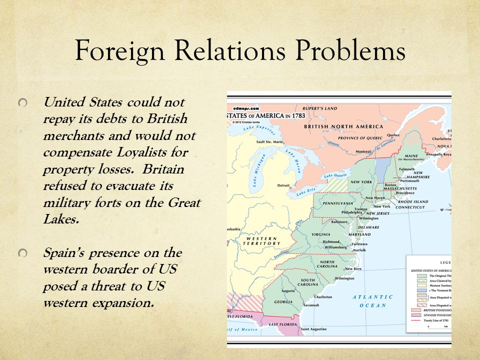 Foreign Relations Problems