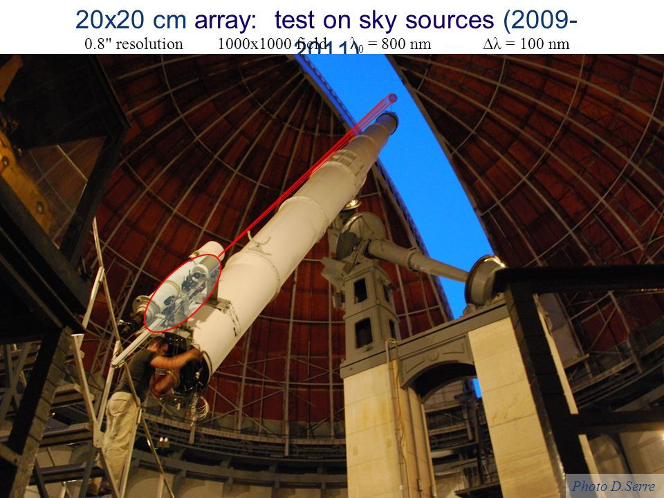 20x20 cm array: test on sky sources (2009-2011)