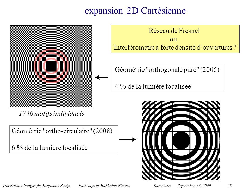expansion 2D Cartésienne