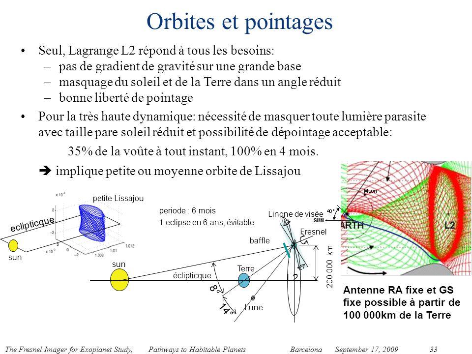 Orbites et pointages Seul, Lagrange L2 répond à tous les besoins: