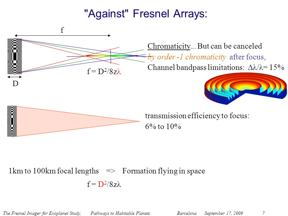 Against Fresnel Arrays:
