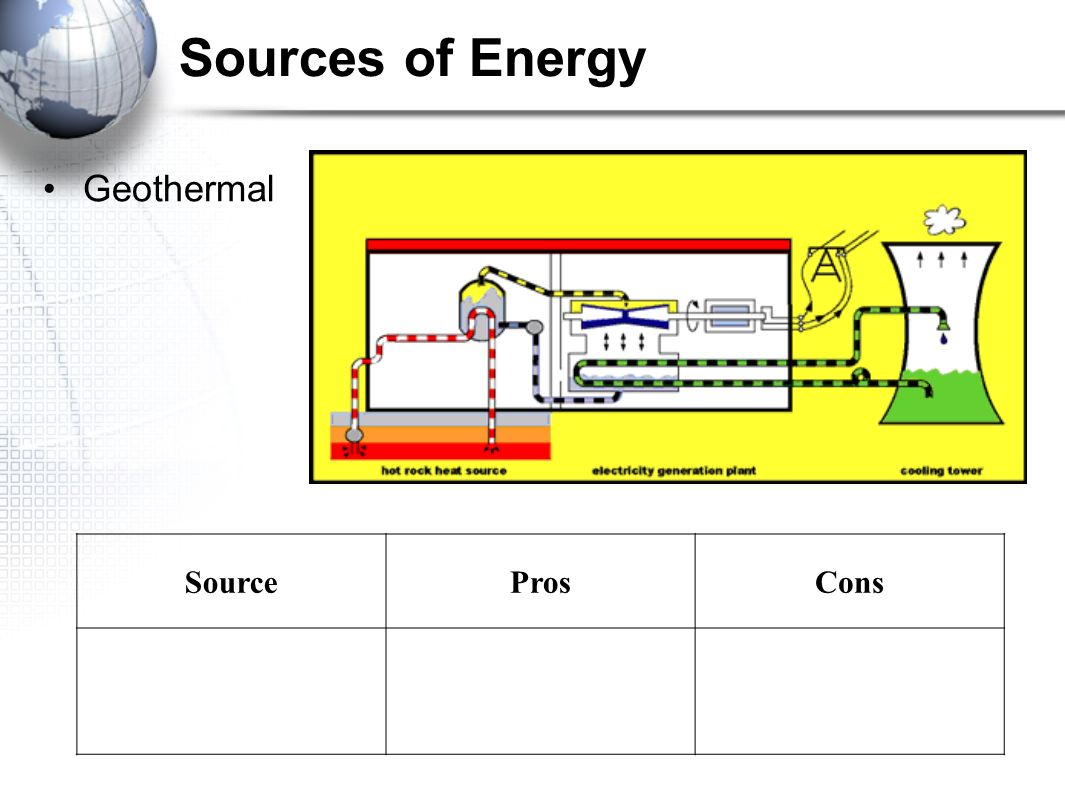 a look at the different sources of energy What is energy- subtle energies from people the creator insures that source energy is slowed down one step at a time to a frequency that our physical to live on the prana (life force) present in the air without partaking of food, water, or sleep for months at a time look at it.
