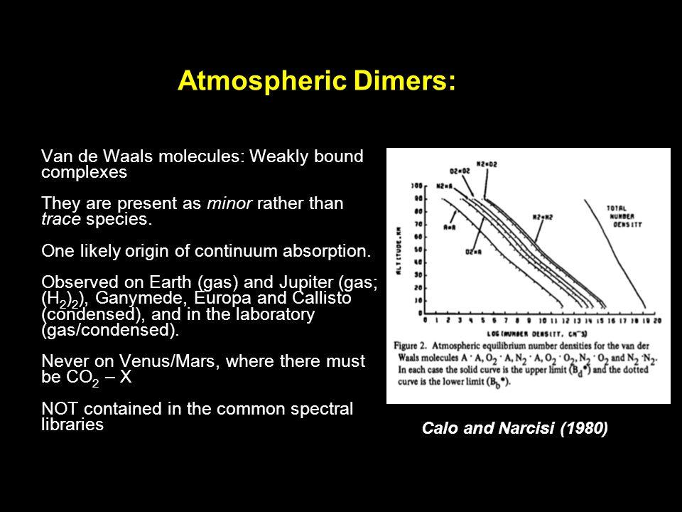 Atmospheric Dimers: Van de Waals molecules: Weakly bound complexes