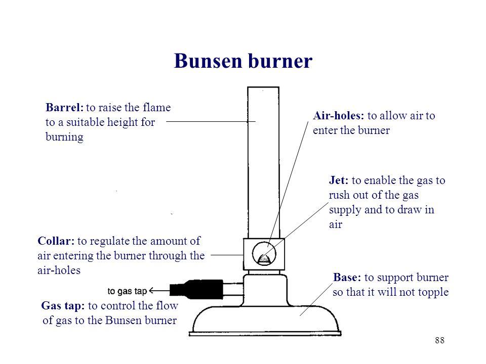 bunsen burner diagram labeled wiring library rotary engine diagram Wankel Engine Design