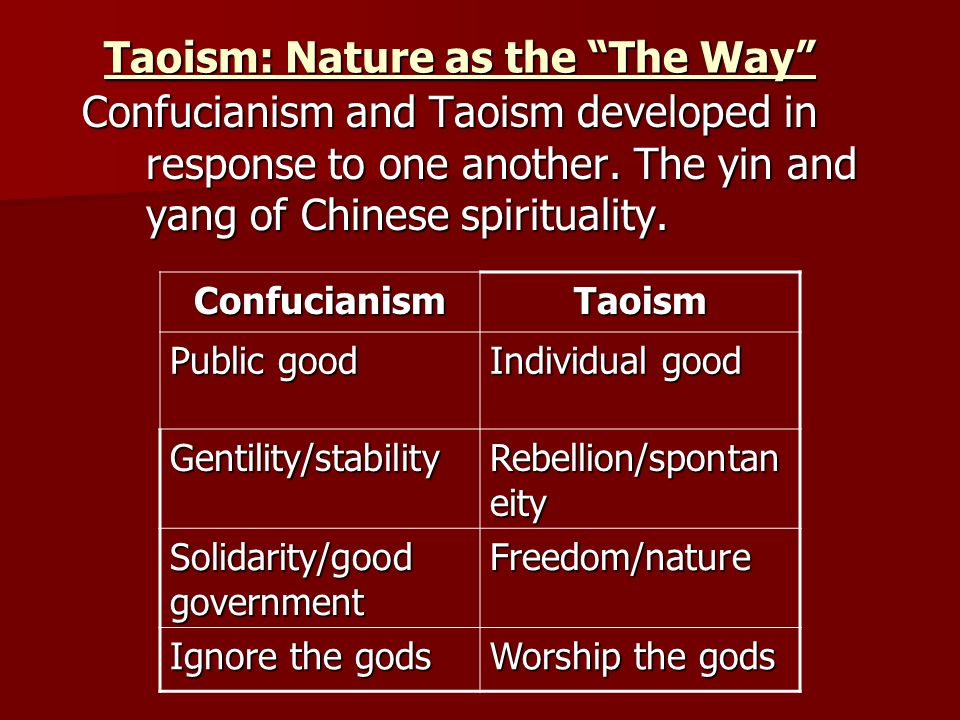 """confucianism no need for a god Confucianism is one of those religions that people often say is more a """"way of life """"  god and man, confucianism, an ancient chinese philosophy, is more about   confucius phrased it, """"do not do unto others what you would not have them do ."""