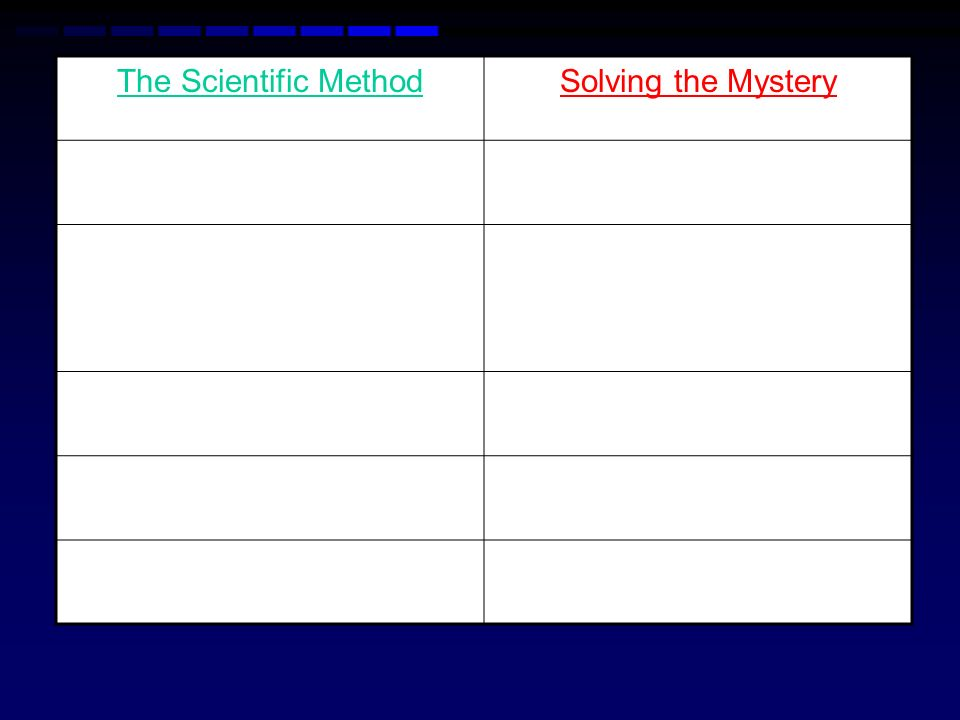 The Scientific Method Solving the Mystery