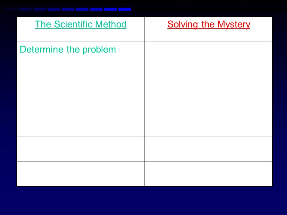 The Scientific Method Solving the Mystery Determine the problem