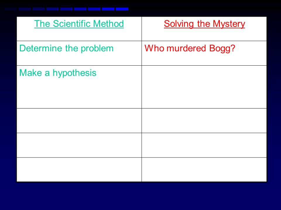 The Scientific Method Solving the Mystery. Determine the problem.