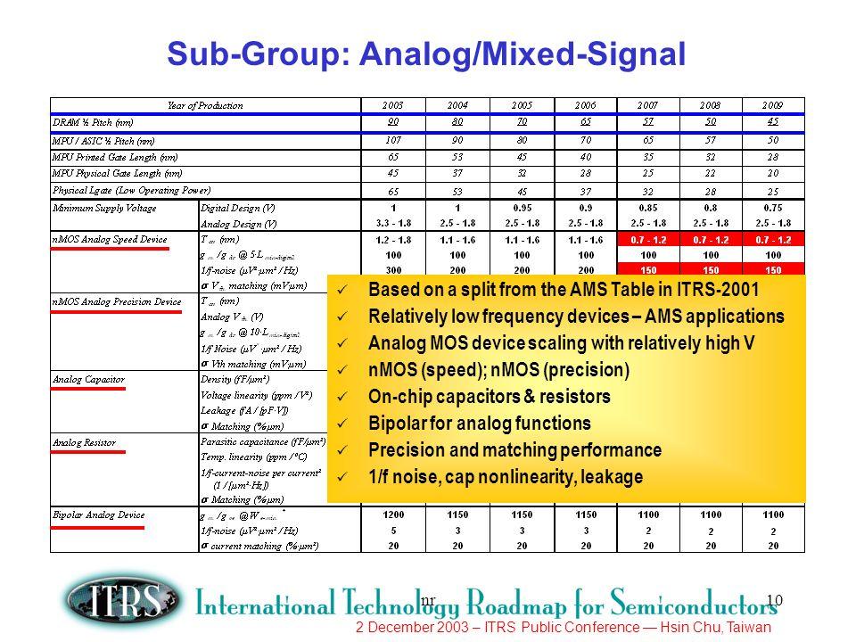 Sub-Group: Analog/Mixed-Signal