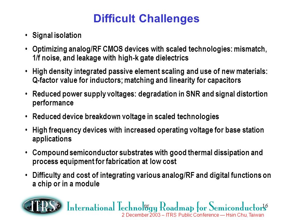Difficult Challenges Signal isolation
