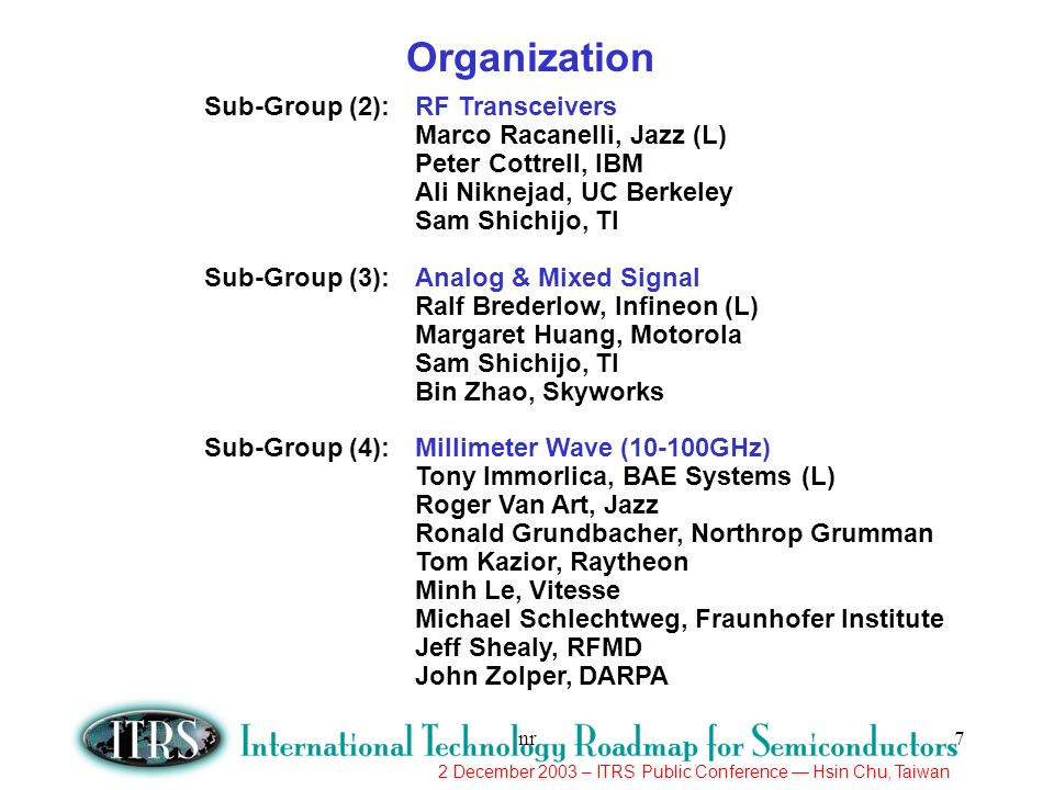Organization Sub-Group (2): RF Transceivers Marco Racanelli, Jazz (L)