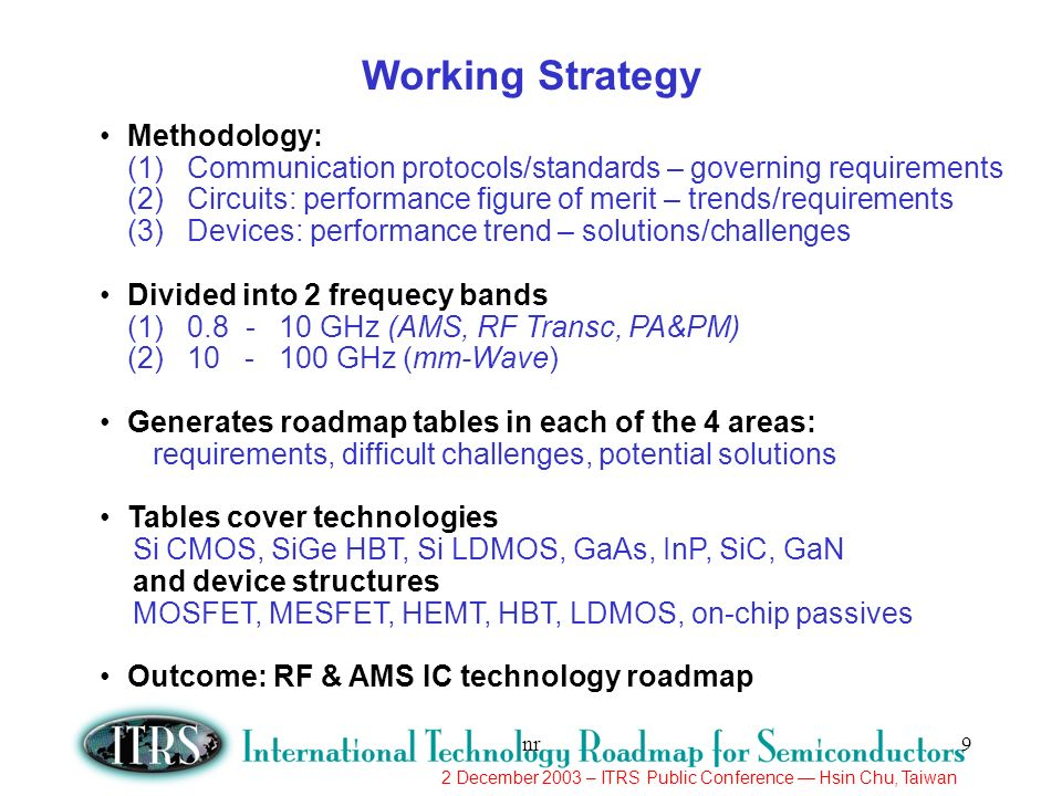 Working Strategy Methodology: