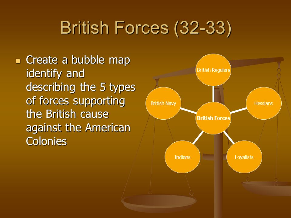 British Forces (32-33) Create a bubble map identify and describing the 5 types of forces supporting the British cause against the American Colonies.