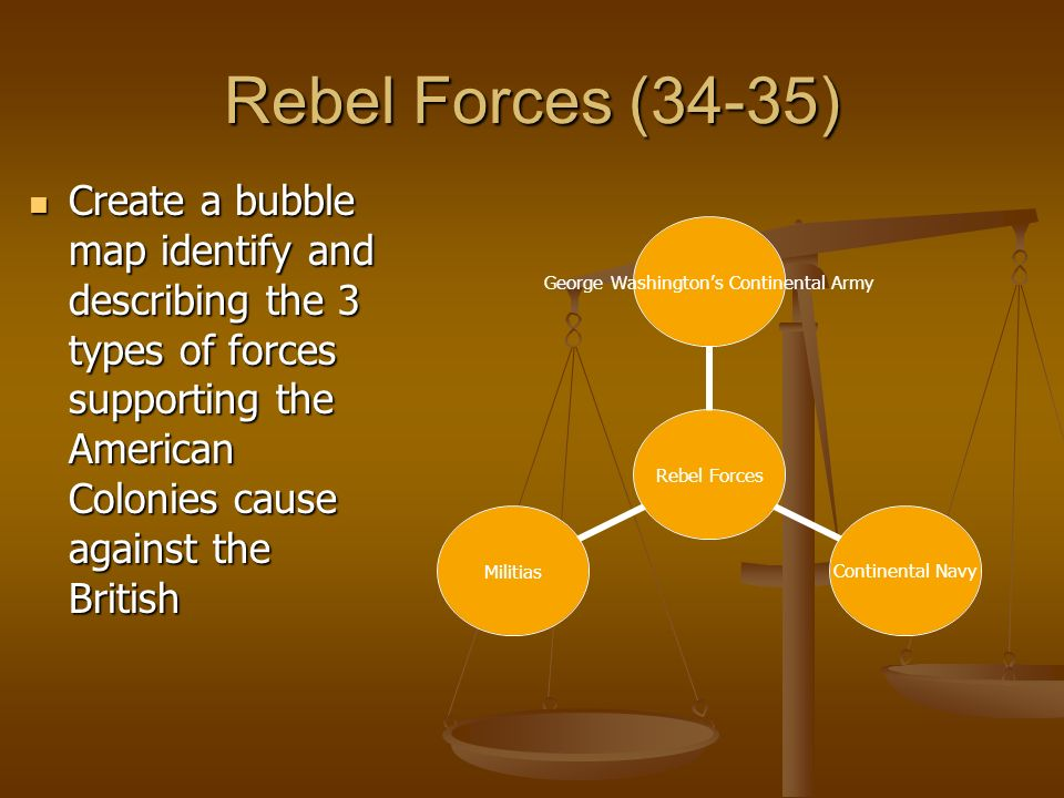 Rebel Forces (34-35) Create a bubble map identify and describing the 3 types of forces supporting the American Colonies cause against the British.