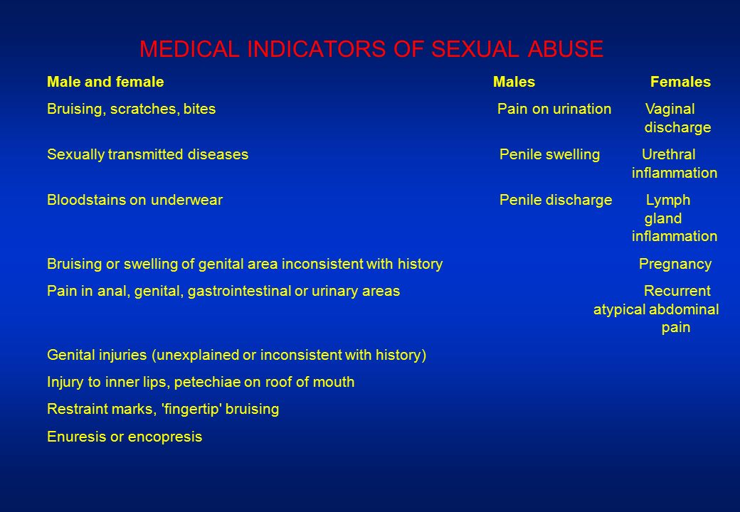 clinical sexual misconduct Spousal sexual abuse is a form of domestic violence when the abuse involves threats of unwanted sexual contact or forced sex by a woman's husband or ex-husband, it.
