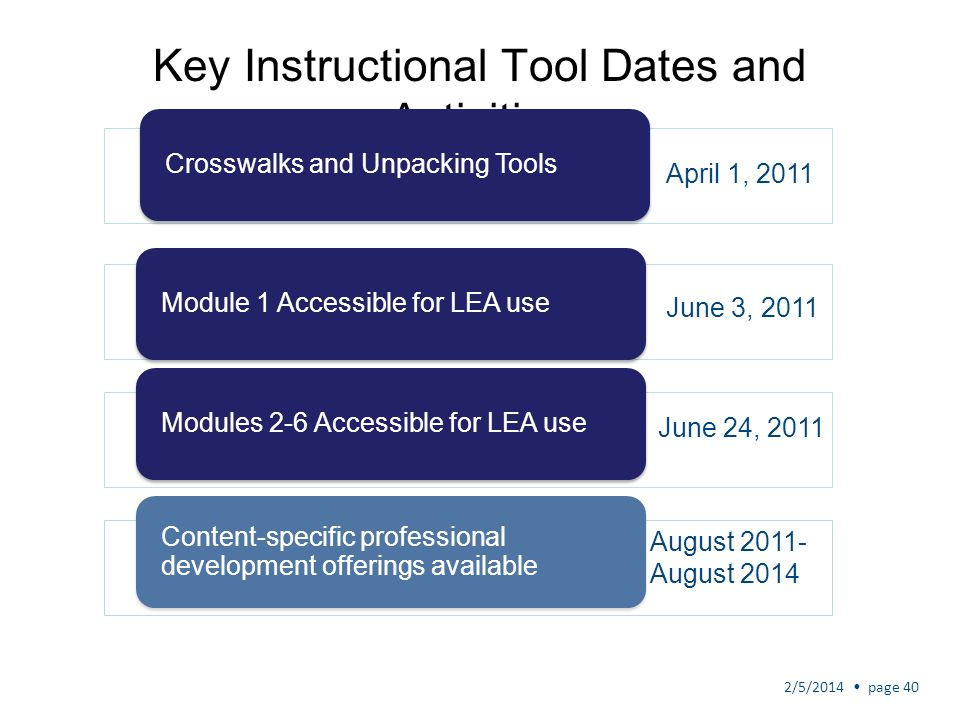Key Instructional Tool Dates and Activities