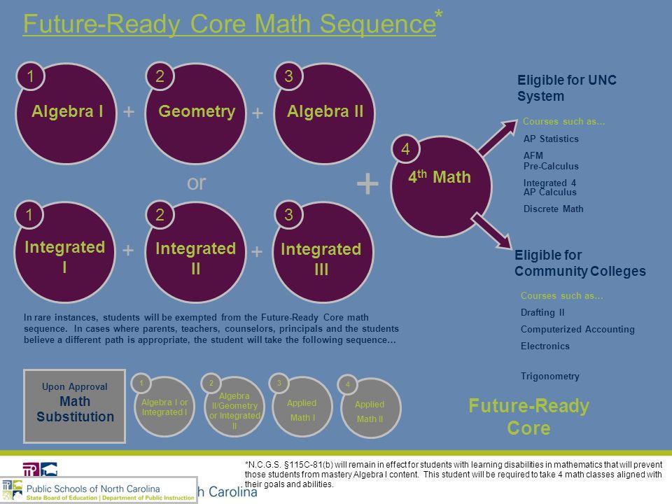 + * Future-Ready Core Math Sequence + + or + + Future-Ready Core