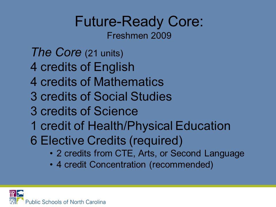 Future-Ready Core: Freshmen 2009